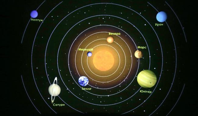 Топ украинских сайтов по астрофизике сделать свой дизайн сайта юкоз