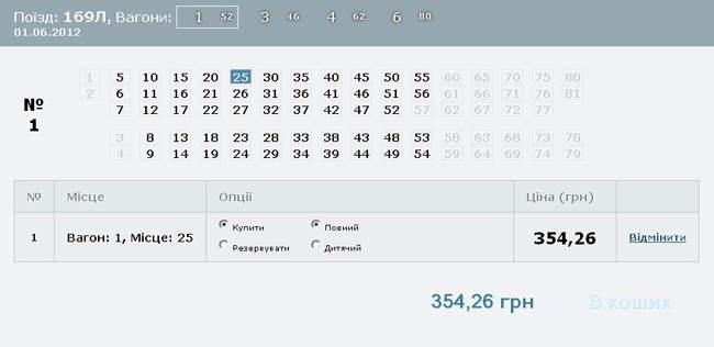 Билет Харьков Львов Поезд