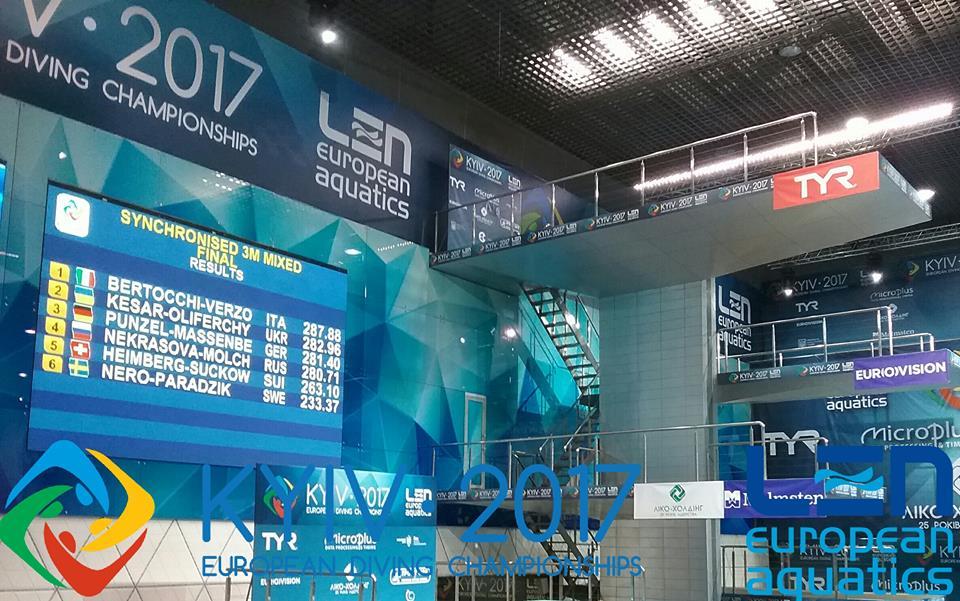 Київ вперше прийматиме Чемпіонат Європи зі стрибків уводу